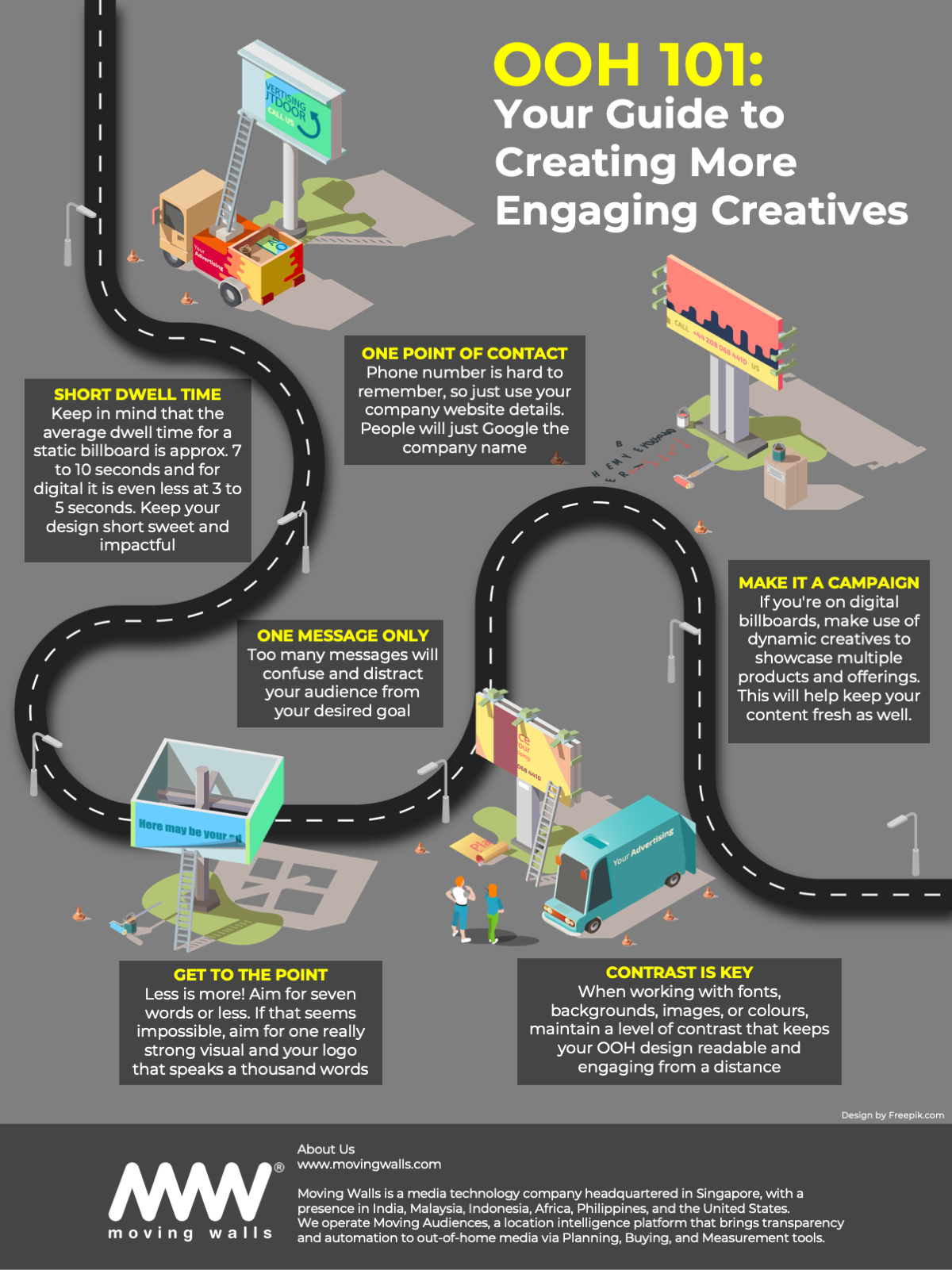Infographic - OOH 101 - Your Guide to Creating More Engaging Creatives