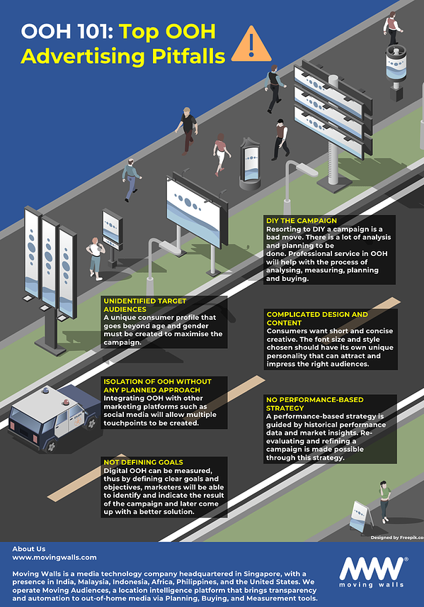 Infographic - OOH 101- Top OOH Advertising Pitfalls